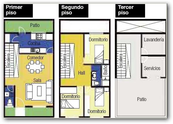 Planos En Terrenos Angostos Planos De Casas
