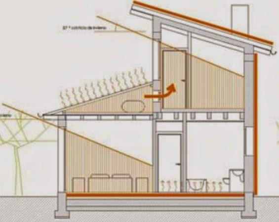 Plano de casa bioclimática